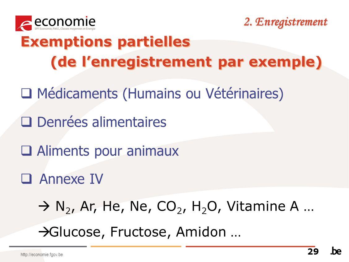 http://economie.fgov.be 2. Enregistrement Exemptions partielles (de lenregistrement par exemple) Médicaments (Humains ou Vétérinaires) Denrées aliment