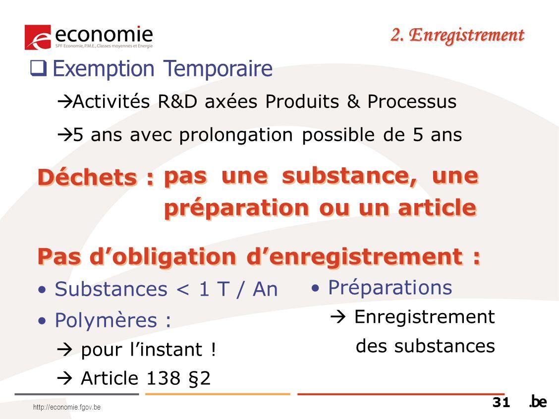 http://economie.fgov.be Exemption Temporaire Activités R&D axées Produits & Processus 5 ans avec prolongation possible de 5 ans 2. Enregistrement Subs