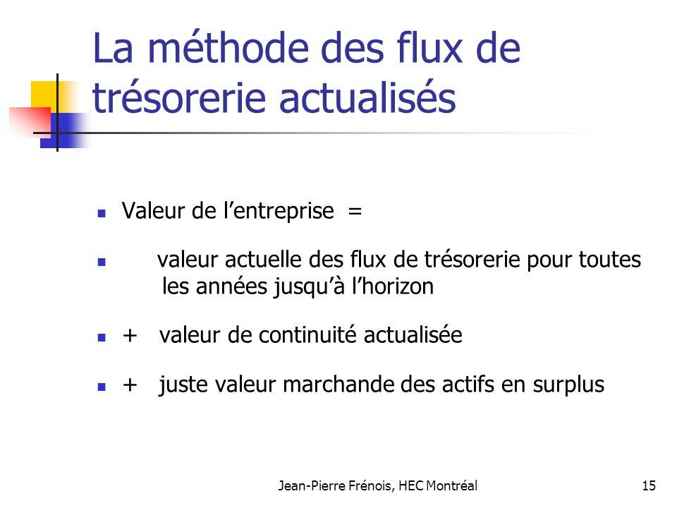 Jean-Pierre Frénois, HEC Montréal15 La méthode des flux de trésorerie actualisés Valeur de lentreprise = valeur actuelle des flux de trésorerie pour toutes les années jusquà lhorizon + valeur de continuité actualisée + juste valeur marchande des actifs en surplus