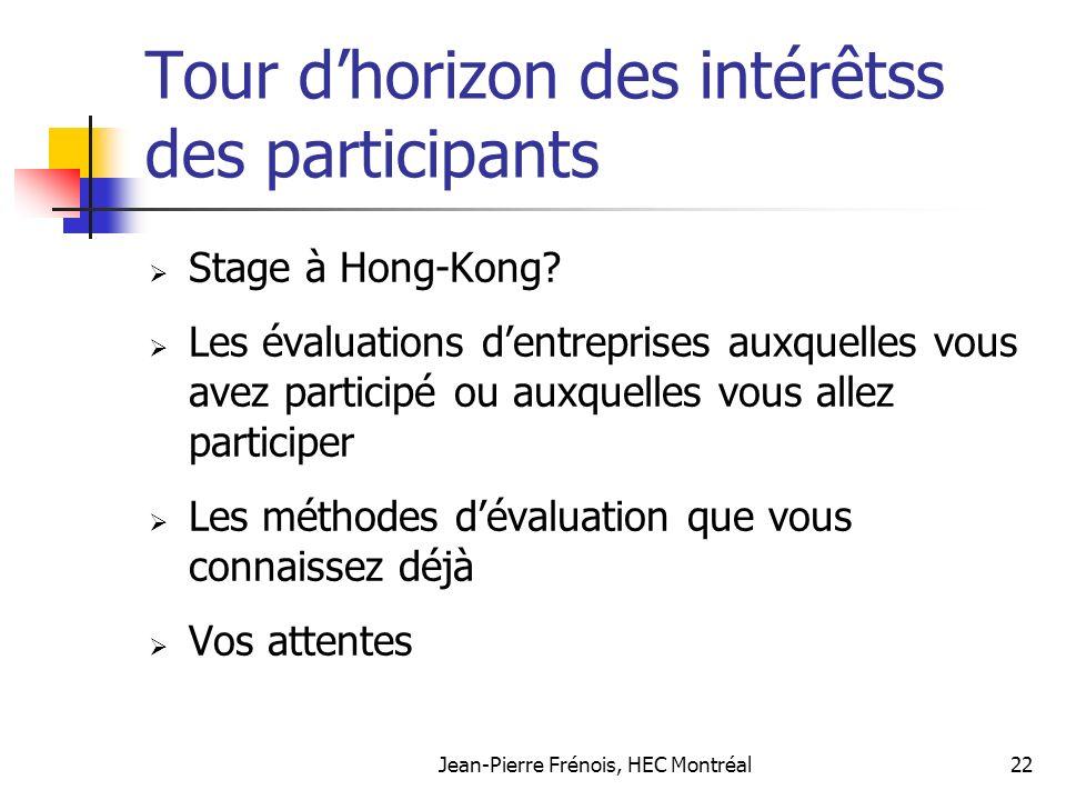 Jean-Pierre Frénois, HEC Montréal22 Tour dhorizon des intérêtss des participants Stage à Hong-Kong.