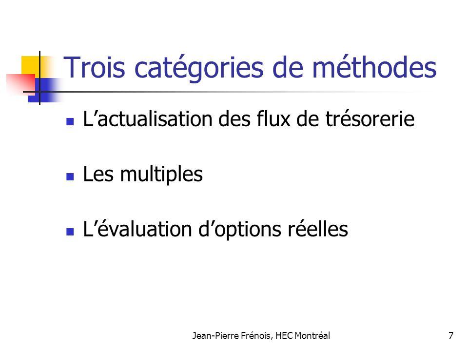 Jean-Pierre Frénois, HEC Montréal7 Trois catégories de méthodes Lactualisation des flux de trésorerie Les multiples Lévaluation doptions réelles
