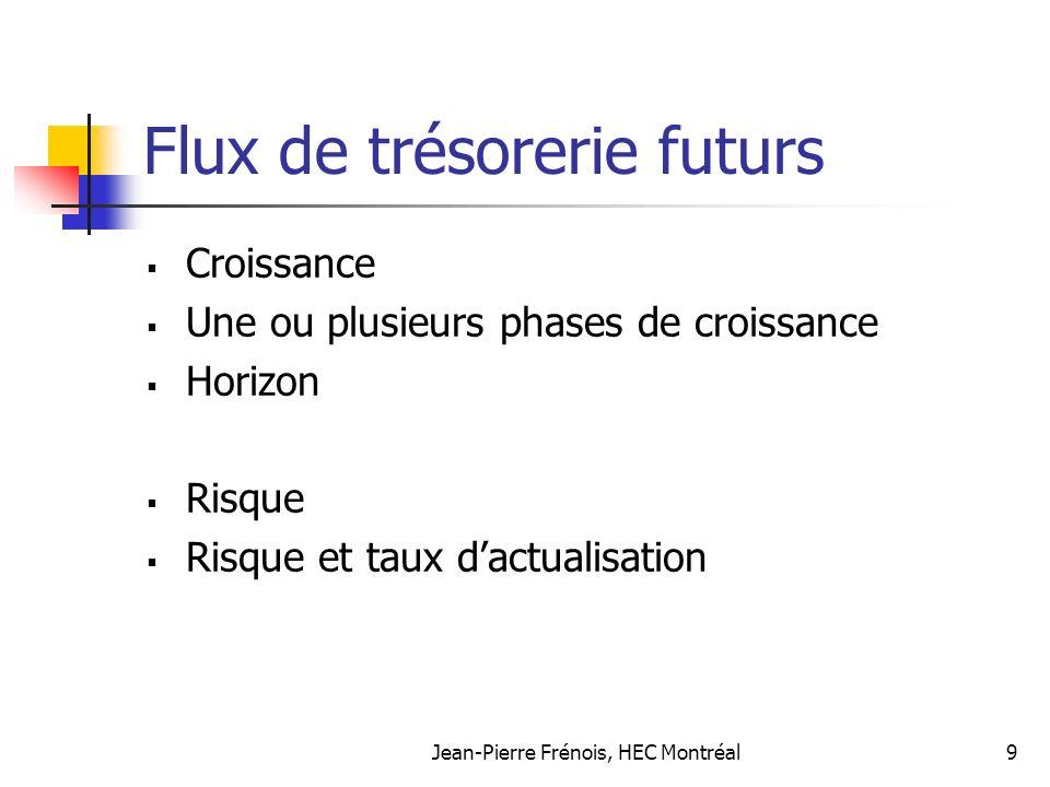 Jean-Pierre Frénois, HEC Montréal9 Flux de trésorerie futurs Croissance Une ou plusieurs phases de croissance Horizon Risque Risque et taux dactualisation