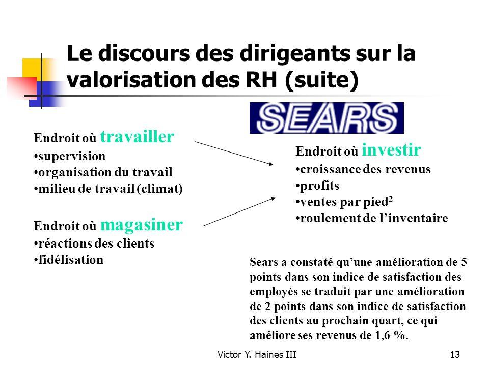 Victor Y. Haines III13 Le discours des dirigeants sur la valorisation des RH (suite) Endroit où travailler supervision organisation du travail milieu