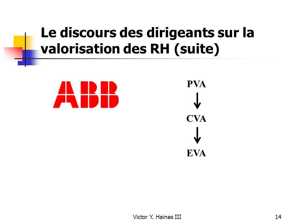 Victor Y. Haines III14 Le discours des dirigeants sur la valorisation des RH (suite) PVA CVA EVA