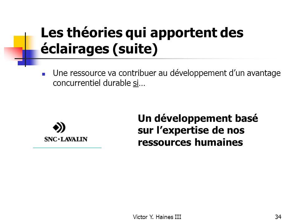 Victor Y. Haines III34 Les théories qui apportent des éclairages (suite) Une ressource va contribuer au développement dun avantage concurrentiel durab