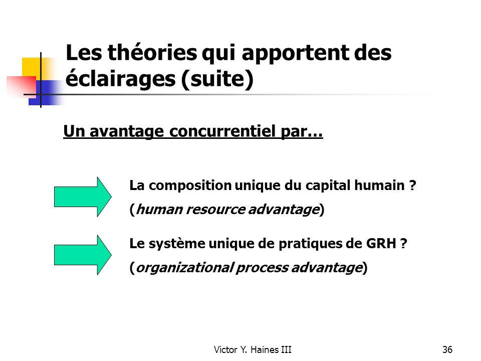 Victor Y. Haines III36 Les théories qui apportent des éclairages (suite) La composition unique du capital humain ? (human resource advantage) Le systè