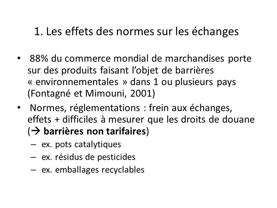 1. Les effets des normes sur les échanges 88% du commerce mondial de marchandises porte sur des produits faisant lobjet de barrières « environnemental