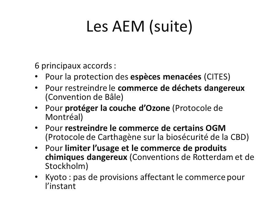 Les AEM (suite) 6 principaux accords : Pour la protection des espèces menacées (CITES) Pour restreindre le commerce de déchets dangereux (Convention de Bâle) Pour protéger la couche dOzone (Protocole de Montréal) Pour restreindre le commerce de certains OGM (Protocole de Carthagène sur la biosécurité de la CBD) Pour limiter lusage et le commerce de produits chimiques dangereux (Conventions de Rotterdam et de Stockholm) Kyoto : pas de provisions affectant le commerce pour linstant