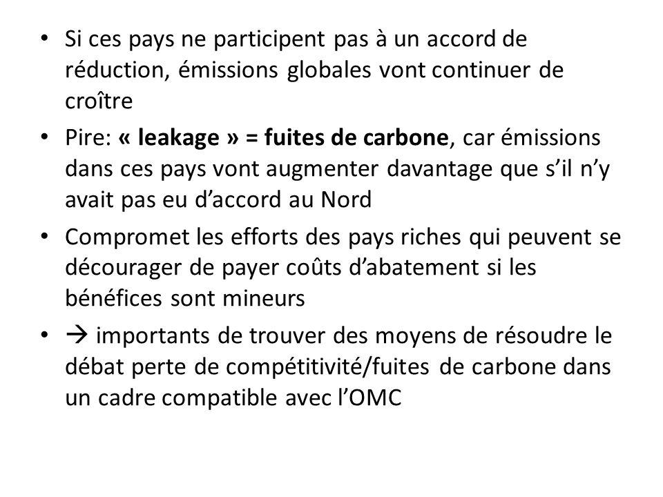 Si ces pays ne participent pas à un accord de réduction, émissions globales vont continuer de croître Pire: « leakage » = fuites de carbone, car émissions dans ces pays vont augmenter davantage que sil ny avait pas eu daccord au Nord Compromet les efforts des pays riches qui peuvent se décourager de payer coûts dabatement si les bénéfices sont mineurs importants de trouver des moyens de résoudre le débat perte de compétitivité/fuites de carbone dans un cadre compatible avec lOMC