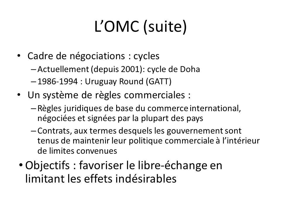 LOMC (suite) Cadre de négociations : cycles – Actuellement (depuis 2001): cycle de Doha – 1986-1994 : Uruguay Round (GATT) Un système de règles commerciales : – Règles juridiques de base du commerce international, négociées et signées par la plupart des pays – Contrats, aux termes desquels les gouvernement sont tenus de maintenir leur politique commerciale à lintérieur de limites convenues Objectifs : favoriser le libre-échange en limitant les effets indésirables