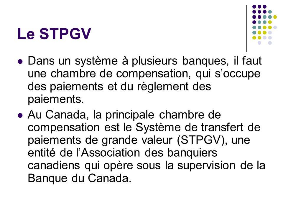 Le STPGV Dans un système à plusieurs banques, il faut une chambre de compensation, qui soccupe des paiements et du règlement des paiements. Au Canada,