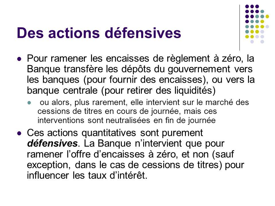 Des actions défensives Pour ramener les encaisses de règlement à zéro, la Banque transfère les dépôts du gouvernement vers les banques (pour fournir d