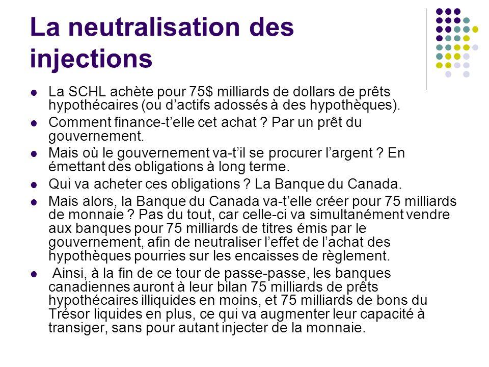 La neutralisation des injections La SCHL achète pour 75$ milliards de dollars de prêts hypothécaires (ou dactifs adossés à des hypothèques). Comment f