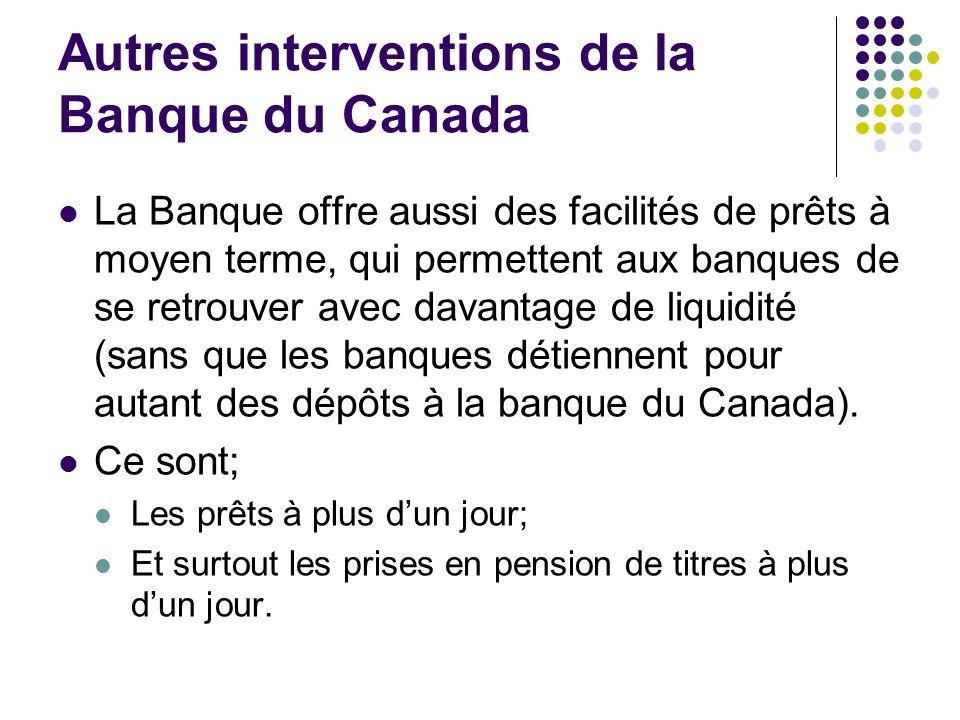 Autres interventions de la Banque du Canada La Banque offre aussi des facilités de prêts à moyen terme, qui permettent aux banques de se retrouver ave