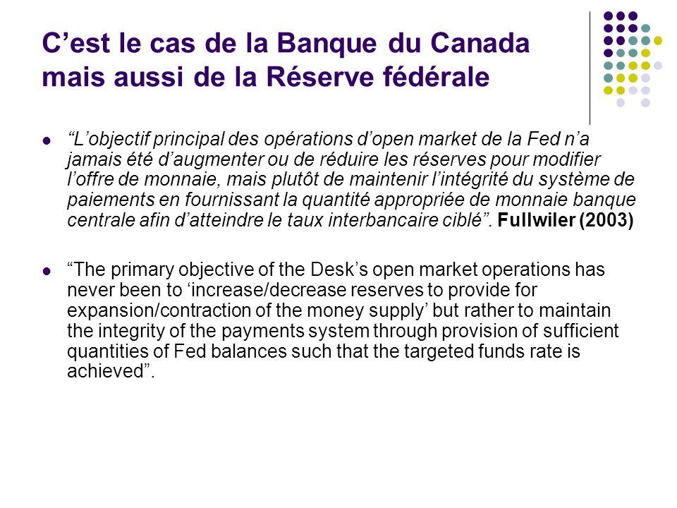 Cest le cas de la Banque du Canada mais aussi de la Réserve fédérale Lobjectif principal des opérations dopen market de la Fed na jamais été daugmente