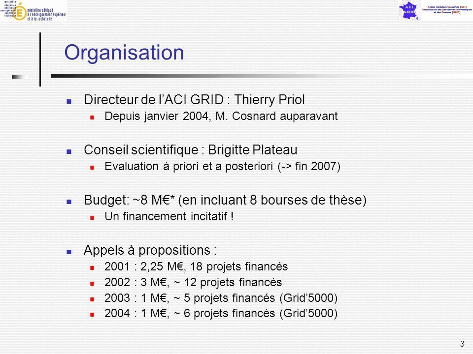 3 Organisation Directeur de lACI GRID : Thierry Priol Depuis janvier 2004, M. Cosnard auparavant Conseil scientifique : Brigitte Plateau Evaluation à