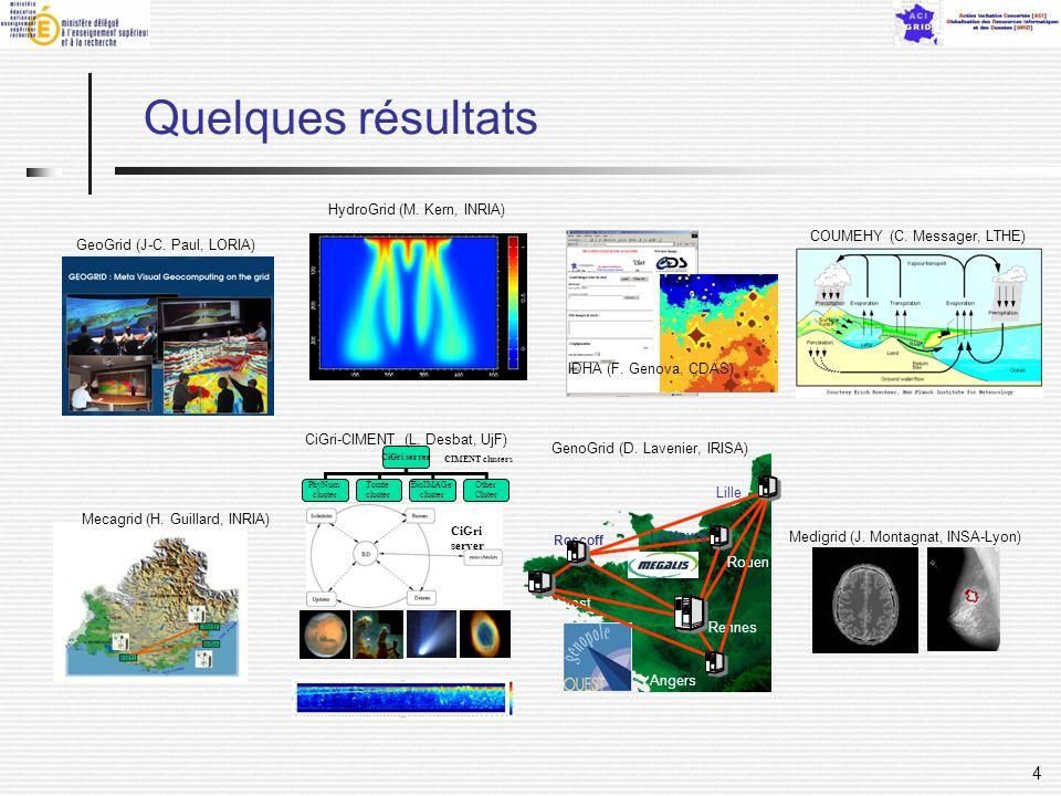 5 Quelques résultats EPSN (O.