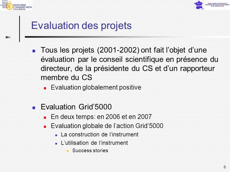 6 Evaluation des projets Tous les projets (2001-2002) ont fait lobjet dune évaluation par le conseil scientifique en présence du directeur, de la prés