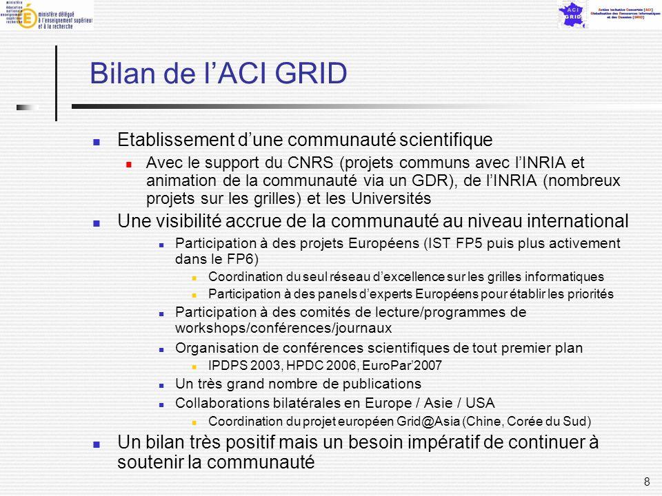 8 Bilan de lACI GRID Etablissement dune communauté scientifique Avec le support du CNRS (projets communs avec lINRIA et animation de la communauté via un GDR), de lINRIA (nombreux projets sur les grilles) et les Universités Une visibilité accrue de la communauté au niveau international Participation à des projets Européens (IST FP5 puis plus activement dans le FP6) Coordination du seul réseau dexcellence sur les grilles informatiques Participation à des panels dexperts Européens pour établir les priorités Participation à des comités de lecture/programmes de workshops/conférences/journaux Organisation de conférences scientifiques de tout premier plan IPDPS 2003, HPDC 2006, EuroPar2007 Un très grand nombre de publications Collaborations bilatérales en Europe / Asie / USA Coordination du projet européen Grid@Asia (Chine, Corée du Sud) Un bilan très positif mais un besoin impératif de continuer à soutenir la communauté