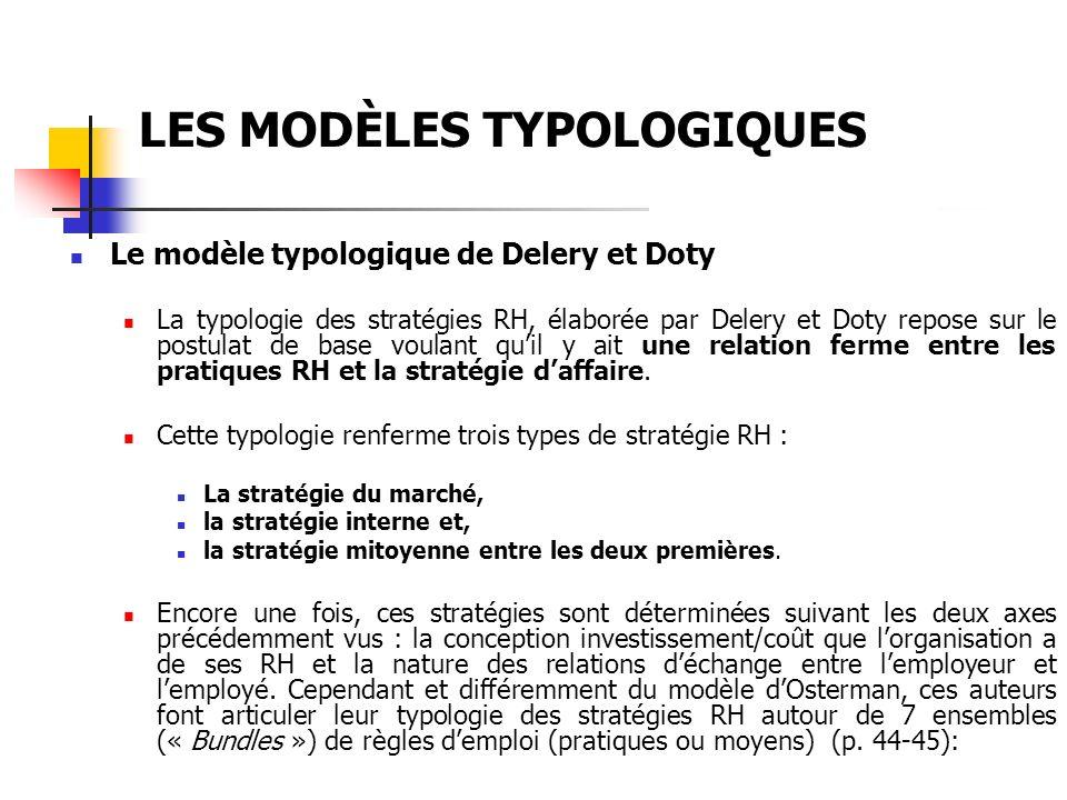 LES MODÈLES TYPOLOGIQUES Le modèle typologique de Delery et Doty La typologie des stratégies RH, élaborée par Delery et Doty repose sur le postulat de