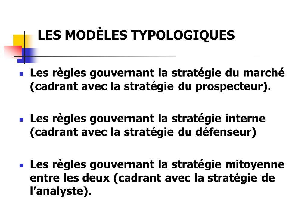 LES MODÈLES TYPOLOGIQUES Les règles gouvernant la stratégie du marché (cadrant avec la stratégie du prospecteur). Les règles gouvernant la stratégie i