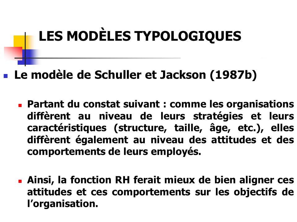LES MODÈLES TYPOLOGIQUES Le modèle de Schuller et Jackson (1987b) Partant du constat suivant : comme les organisations diffèrent au niveau de leurs st