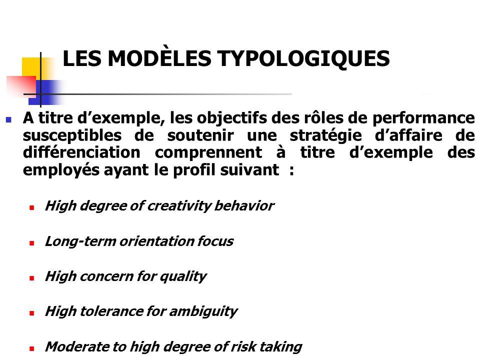 LES MODÈLES TYPOLOGIQUES A titre dexemple, les objectifs des rôles de performance susceptibles de soutenir une stratégie daffaire de différenciation c