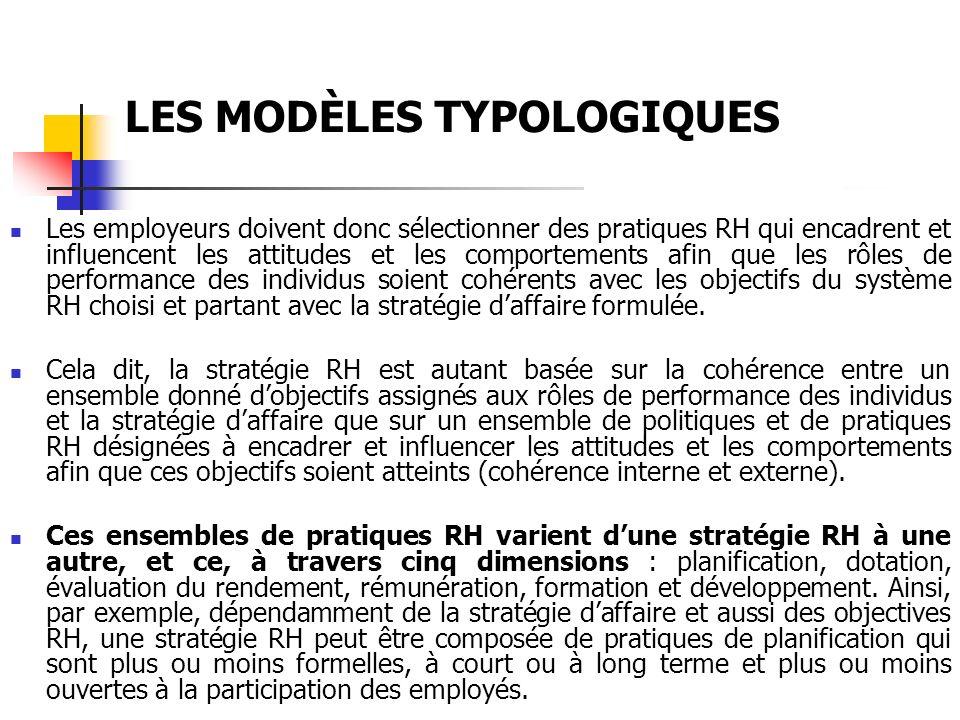 LES MODÈLES TYPOLOGIQUES Les employeurs doivent donc sélectionner des pratiques RH qui encadrent et influencent les attitudes et les comportements afi