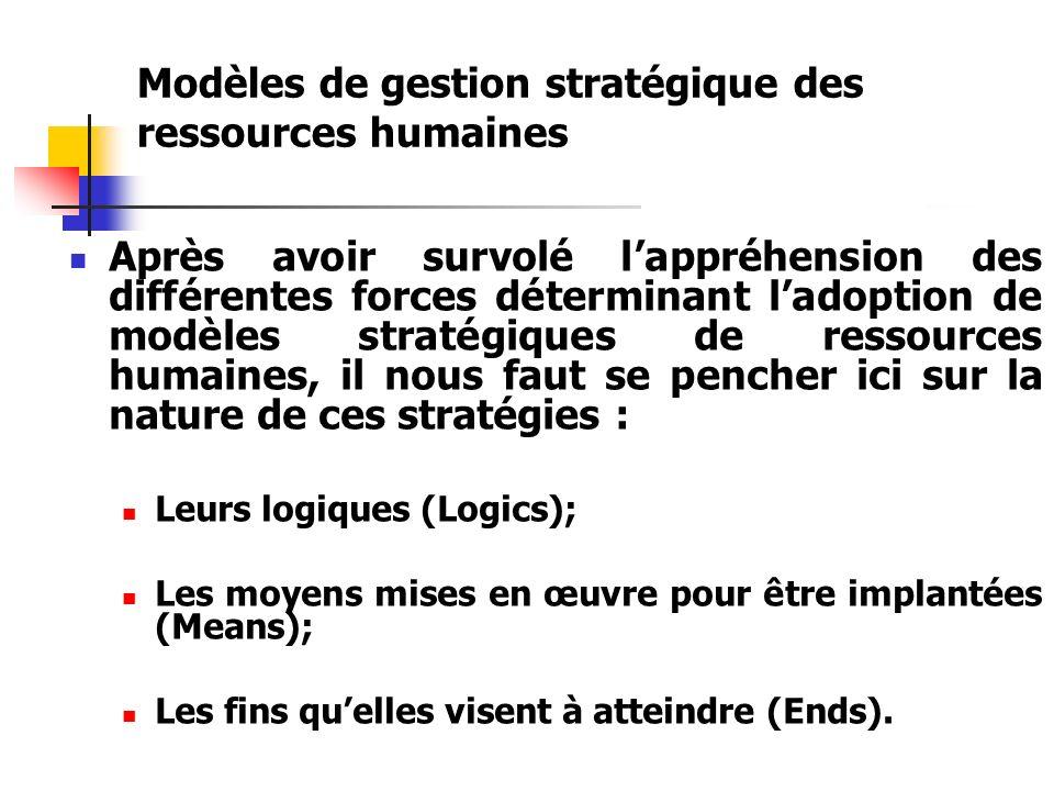 Modèles de gestion stratégique des ressources humaines Deux façons de faire: Partir de la stratégie RH et les objectifs RH pour comprendre les politiques, pratiques et programmes RH; Partir des pratiques, politiques et programmes RH pour comprendre la stratégie RH et les objectifs RH