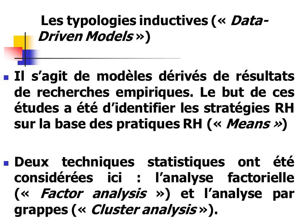 Les modèles taxonomiques (« Data- Driven Models ») Le modèle dArthur (1992; 1994) Arthur (1992, 1994) a testé la proposition que les différences en matière de politique et de pratiques RH sont liées à la différence des stratégie daffaire.