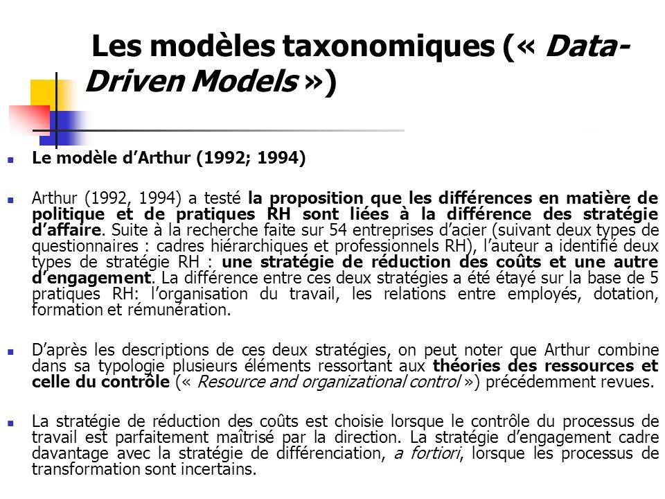 Les modèles taxonomiques (« Data- Driven Models ») La typologie de MacDuffie (1995) La typologie de McDuffie (1995), va dans le même sens dexplication que celle dArthur : les stratégies RH sont manifestes à travers des ensembles (« bundles ») de pratiques RH inter - reliées et dotées de cohérence interne, qui peuvent empiriquement être identifiées.