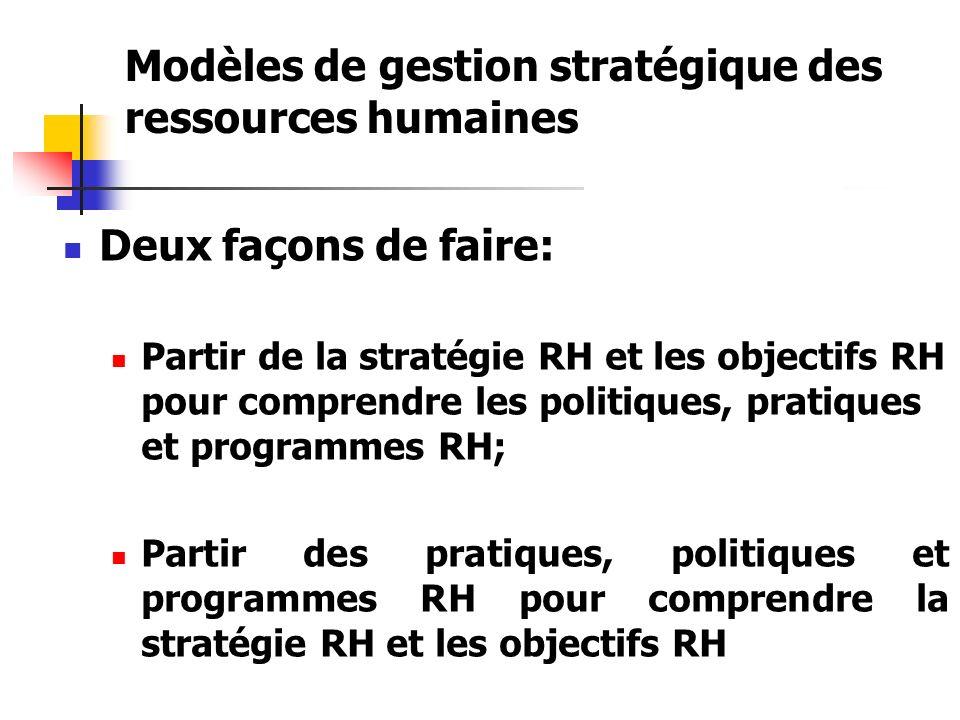 Modèles de gestion stratégique des ressources humaines Deux façons de faire: Partir de la stratégie RH et les objectifs RH pour comprendre les politiq