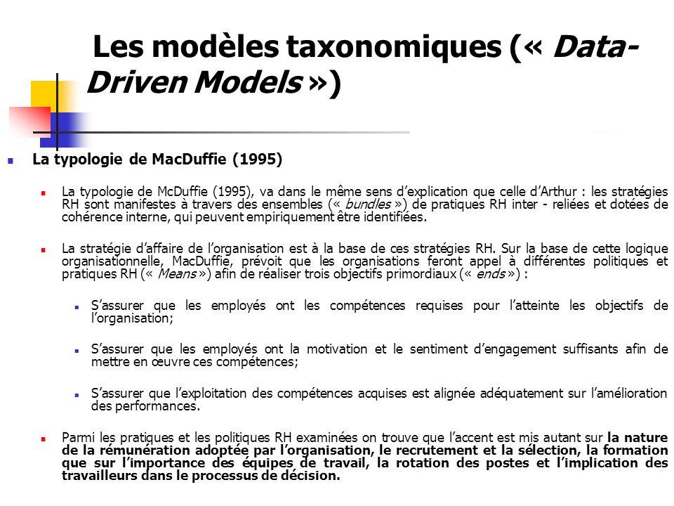 Les modèles taxonomiques (« Data- Driven Models ») McDuffie distingue deux sortes de stratégie RH dépendamment de la nature de la stratégie daffaire : Une stratégie basée sur une logique de modération (« Buffering Logic ») : quand la stratégie daffaire repose sur une production de masse, elle fait appel à ce type de stratégie (équivalent à ce que Porter nomme, la stratégie de réduction des coûts.