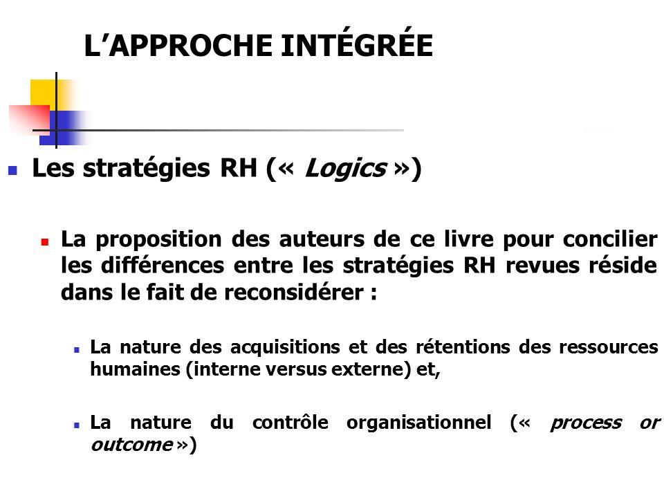 LAPPROCHE INTÉGRÉE Cest en situant les différentes stratégies RH discutées (celle basées sur les ressources et celles basées sur le contrôle) sur ces deux axes orthogonaux quon pourra parvenir à un cadre général et compréhensif des stratégies RH.