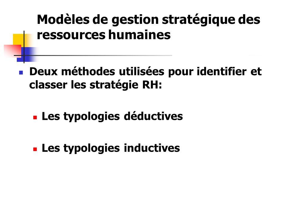 Modèles de gestion stratégique des ressources humaines Deux méthodes utilisées pour identifier et classer les stratégie RH: Les typologies déductives