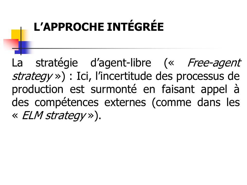LAPPROCHE INTÉGRÉE La stratégie dagent-libre (« Free-agent strategy ») : Ici, lincertitude des processus de production est surmonté en faisant appel à