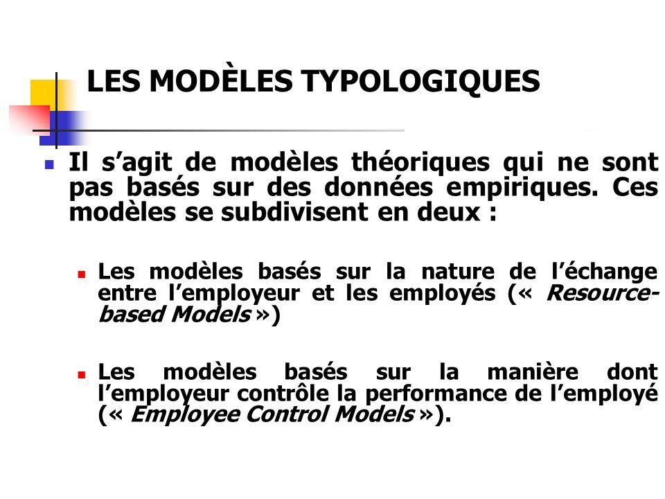 LES MODÈLES TYPOLOGIQUES Il sagit de modèles théoriques qui ne sont pas basés sur des données empiriques. Ces modèles se subdivisent en deux : Les mod