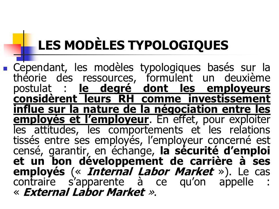 LES MODÈLES TYPOLOGIQUES Le modèle typologique dOsterman Sur cette base dexplication, Osterman(1987) a identifié quatre stratégies de RH et ce, conformément à la stratégie daffaire (p.