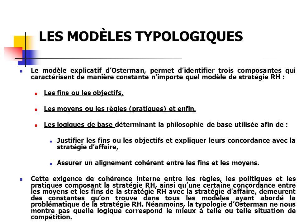 LES MODÈLES TYPOLOGIQUES Le modèle typologique de Delery et Doty La typologie des stratégies RH, élaborée par Delery et Doty repose sur le postulat de base voulant quil y ait une relation ferme entre les pratiques RH et la stratégie daffaire.