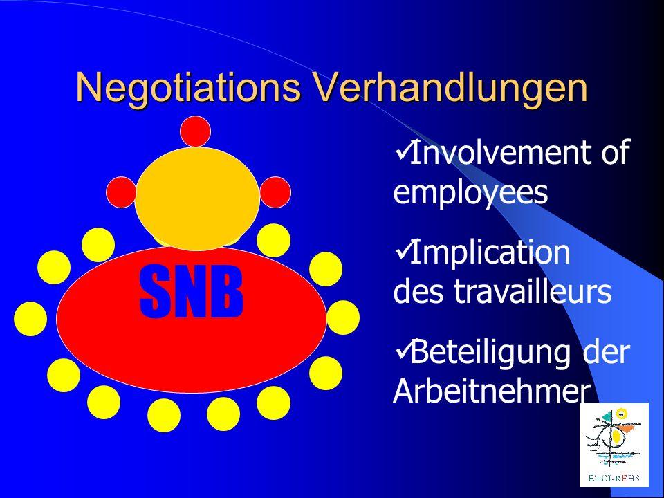 Negotiations Verhandlungen SNB Involvement of employees Implication des travailleurs Beteiligung der Arbeitnehmer