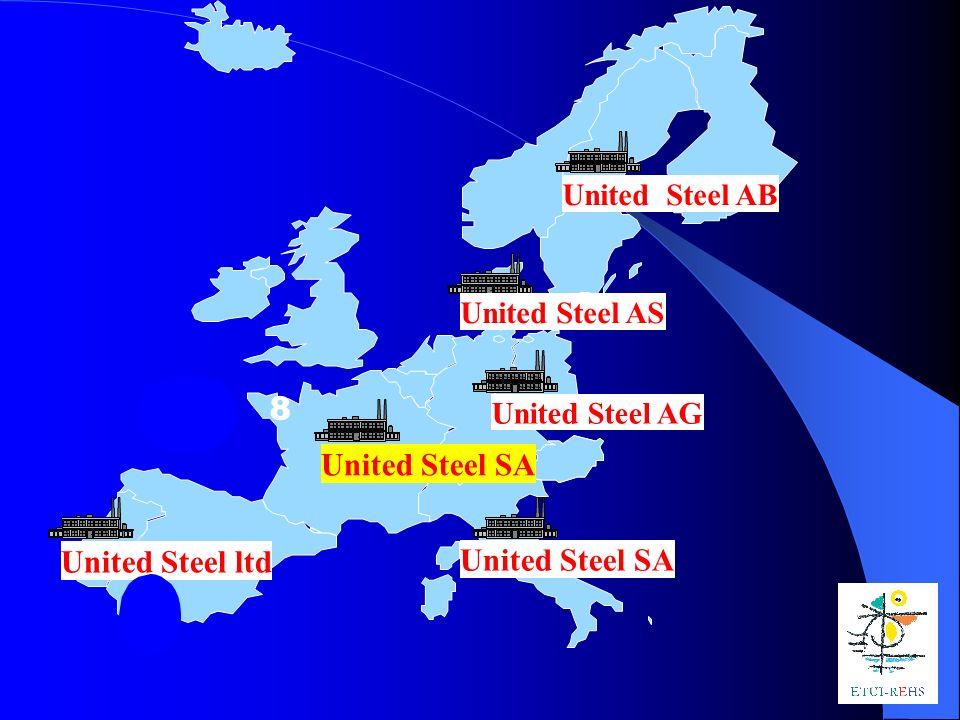 United Steel SA United Steel AG United Steel SA United Steel ltd United Steel AS United Steel AB 8