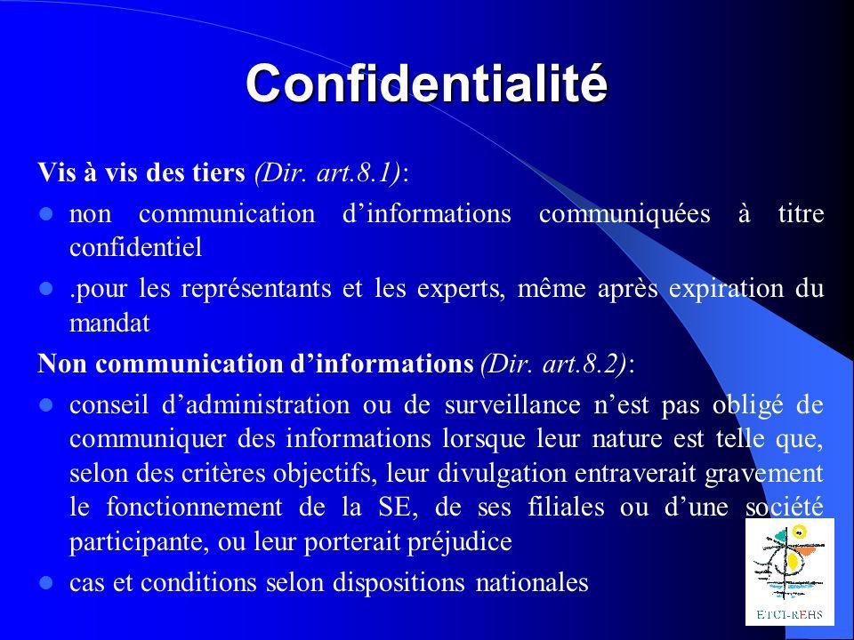 Confidentialité Vis à vis des tiers (Dir.
