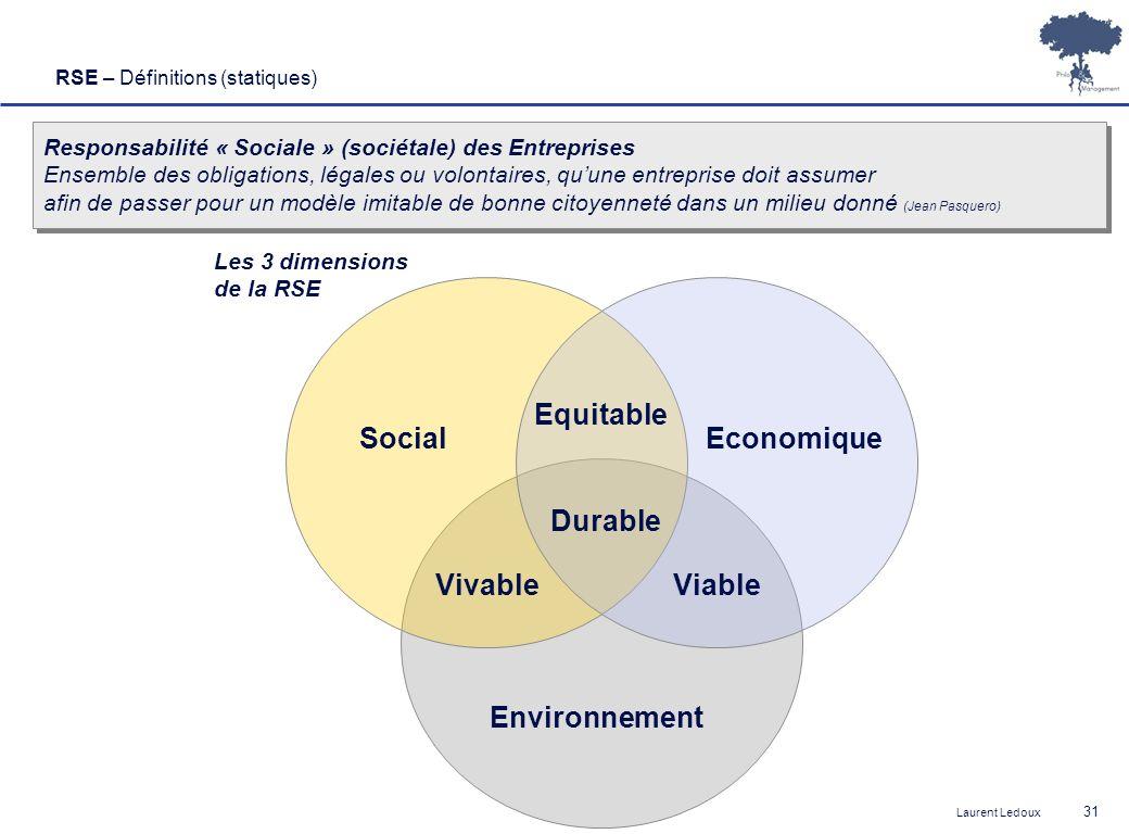 Laurent Ledoux 31 RSE – Définitions (statiques) Responsabilité « Sociale » (sociétale) des Entreprises Ensemble des obligations, légales ou volontaire