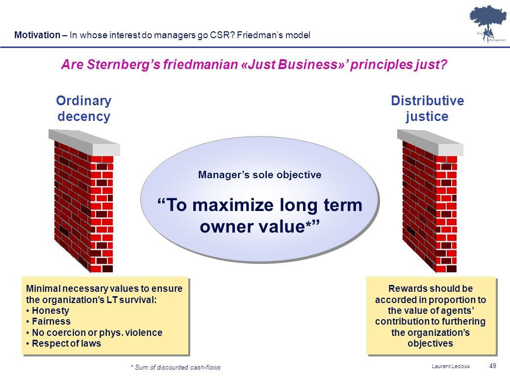 Laurent Ledoux 49 Motivation – In whose interest do managers go CSR? Friedmans model Are Sternbergs friedmanian «Just Business» principles just? Ordin