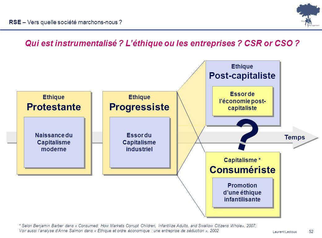 Laurent Ledoux 52 Qui est instrumentalisé ? Léthique ou les entreprises ? CSR or CSO ? Ethique Protestante Ethique Protestante Naissance du Capitalism