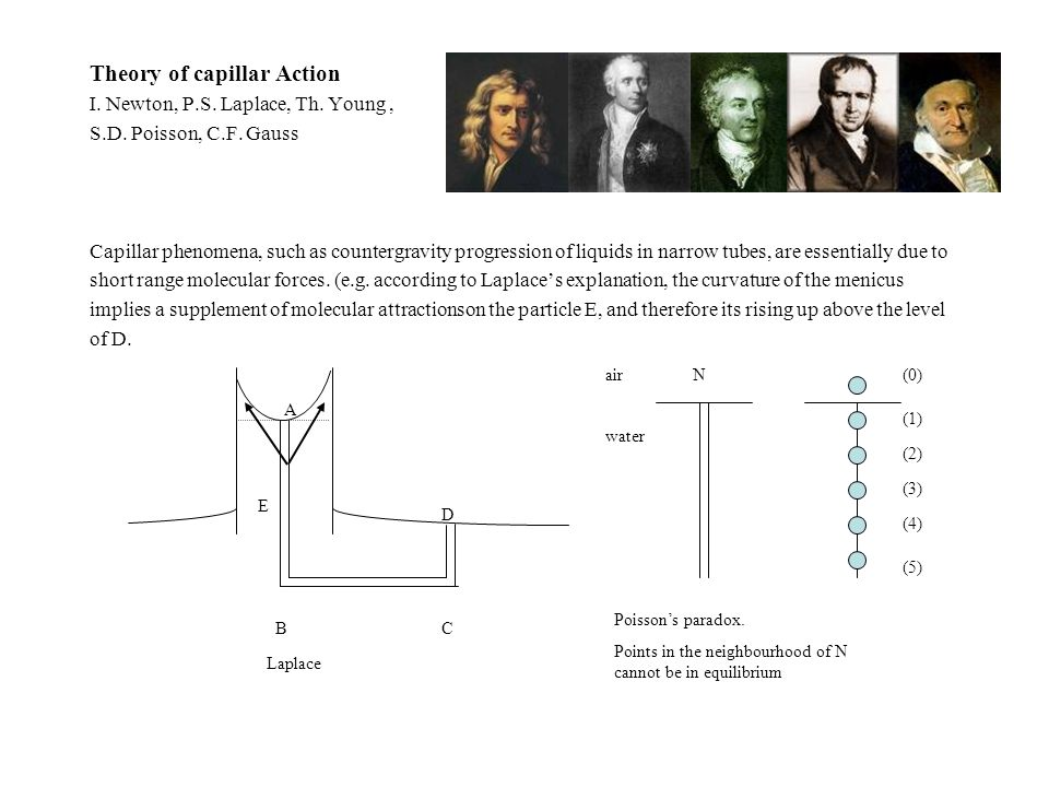 Theory of capillar Action I. Newton, P.S. Laplace, Th. Young, S.D. Poisson, C.F. Gauss Capillar phenomena, such as countergravity progression of liqui