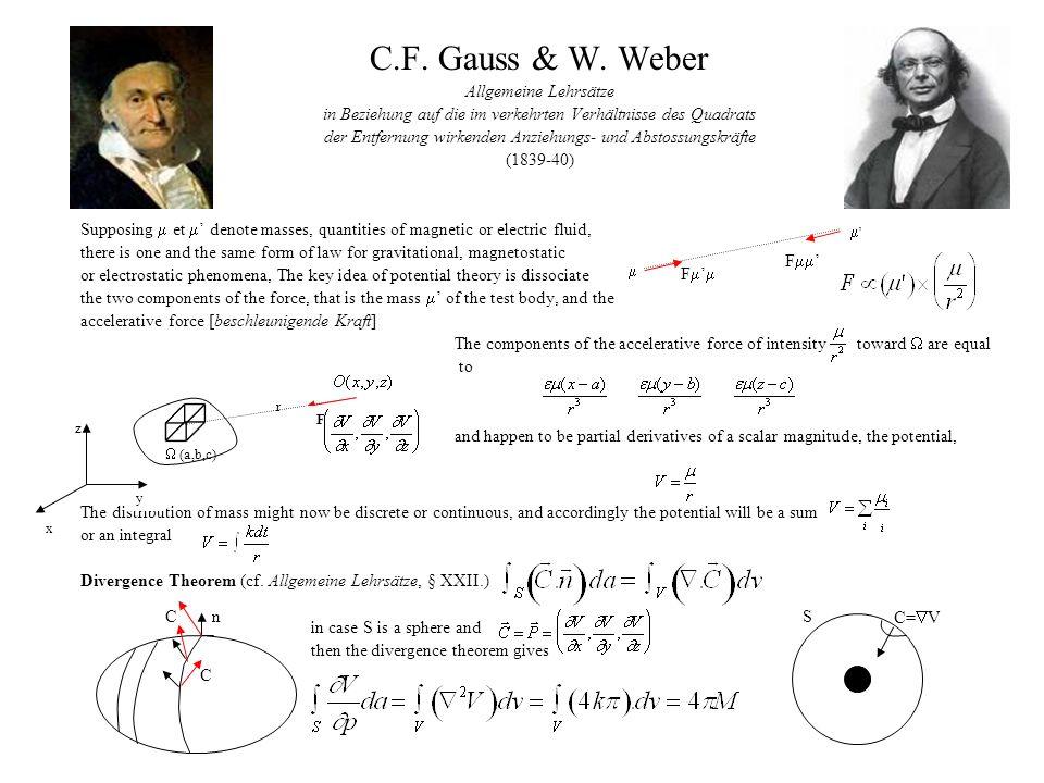 C.F. Gauss & W.