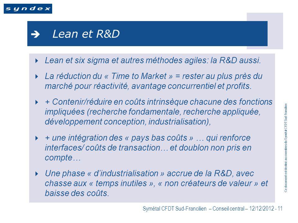 Ce document est destiné aux membres du Symétal CFDT Sud-Francilien Symétal CFDT Sud-Francilien – Conseil central – 12/12/2012 - 11 Lean et R&D Lean et
