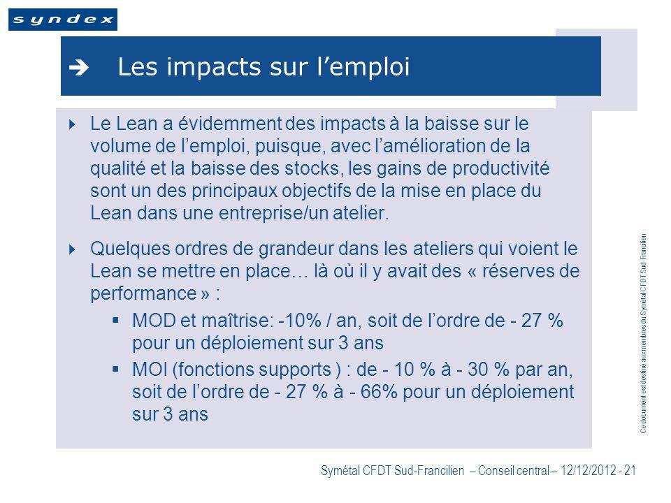 Ce document est destiné aux membres du Symétal CFDT Sud-Francilien Symétal CFDT Sud-Francilien – Conseil central – 12/12/2012 - 21 Les impacts sur lem