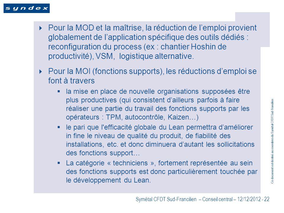 Ce document est destiné aux membres du Symétal CFDT Sud-Francilien Symétal CFDT Sud-Francilien – Conseil central – 12/12/2012 - 22 Pour la MOD et la m